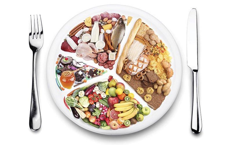 Desmistificando os novos conceitos da nutrição