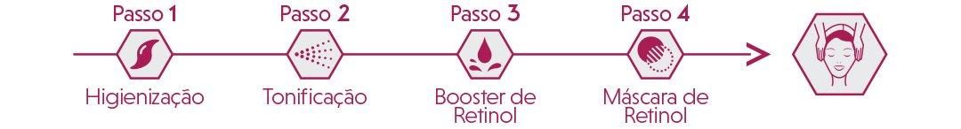 RenovA - Box Completo Profissional 3
