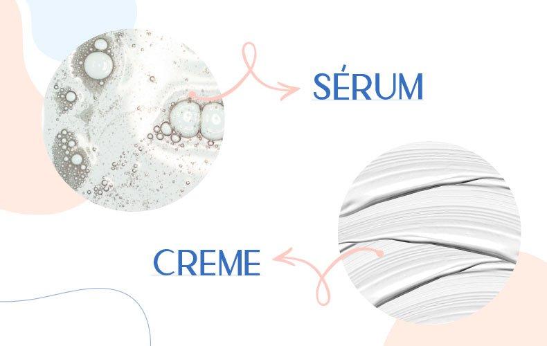 Sérum ou Creme Hidratante, qual usar?